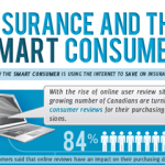 Infographic Insurance Reviews and Consumer, Small