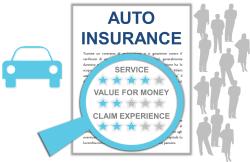Car Insurance Reviews