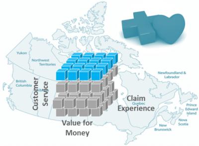 Life Insurance Companies Benchmark Canada