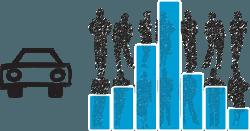 Auto Insurance Premiums Comparison