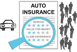 Auto Insurance Reviews Overview