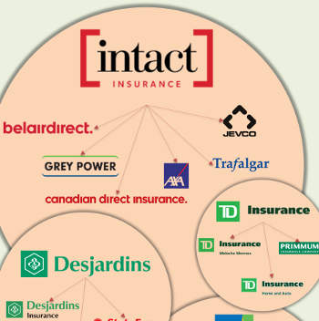 Image Result For Insurance Companies In Canada Get Rates From Insurers