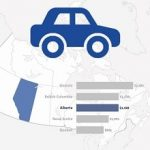 Car Insurance in Alberta - Rates Average $1,430 Per Year